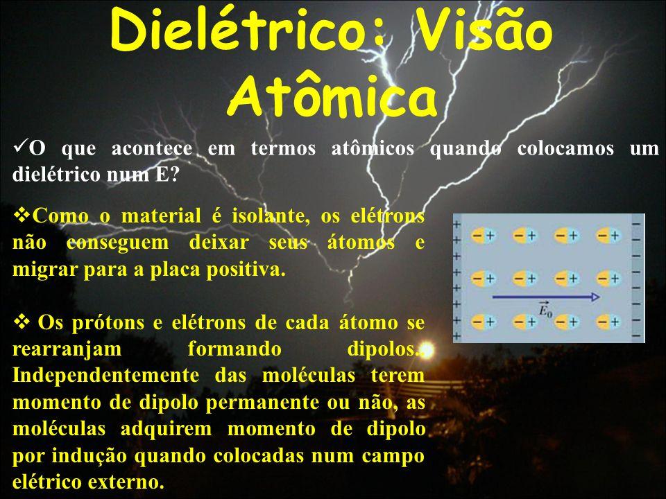 Dielétrico: Visão Atômica