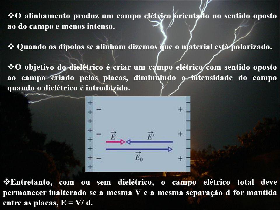 O alinhamento produz um campo elétrico orientado no sentido oposto ao do campo e menos intenso.