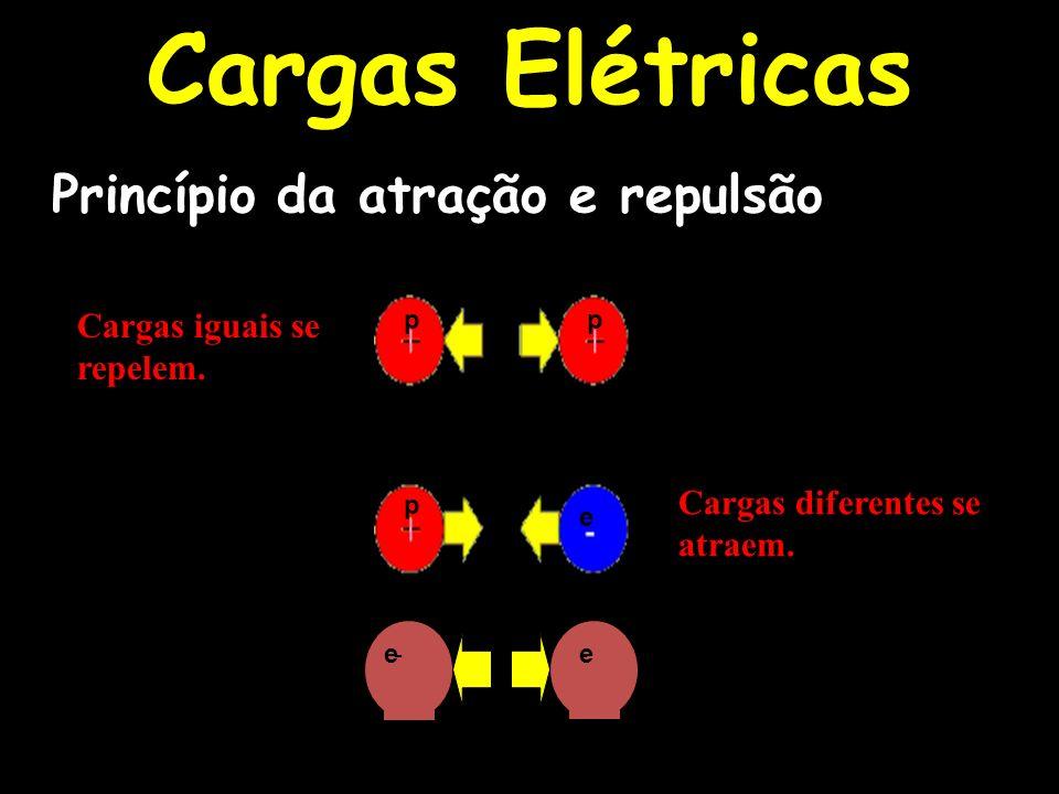 Cargas Elétricas Princípio da atração e repulsão