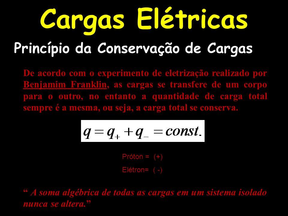 Cargas Elétricas Princípio da Conservação de Cargas