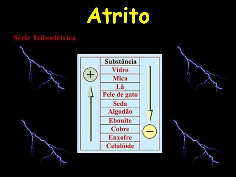 Atrito Série Triboelétrica