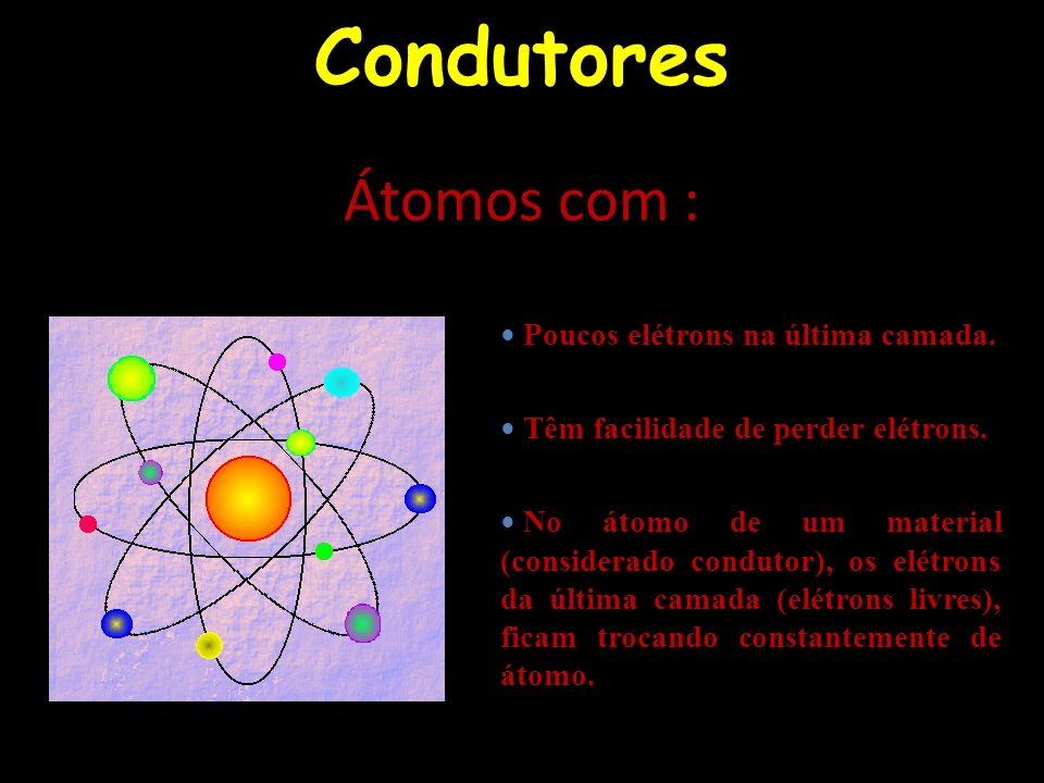 Condutores Átomos com : Poucos elétrons na última camada.