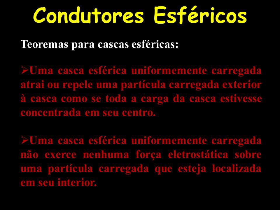 Condutores Esféricos Teoremas para cascas esféricas: