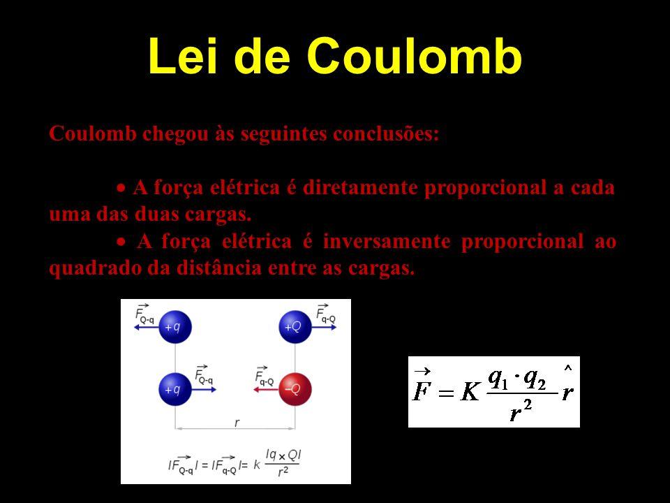 Lei de Coulomb Coulomb chegou às seguintes conclusões: