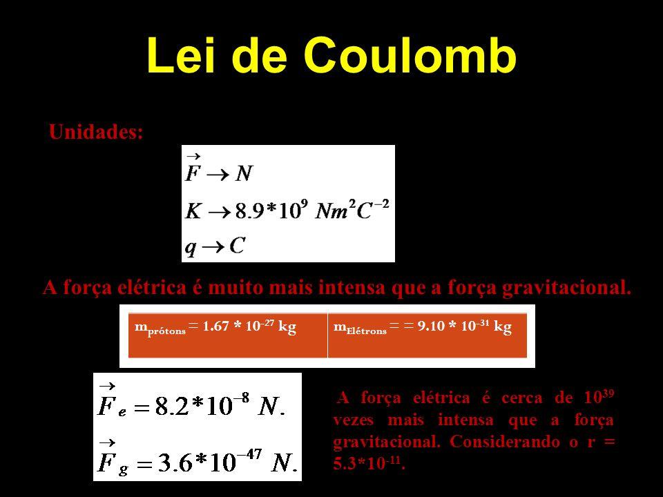Lei de Coulomb Unidades: