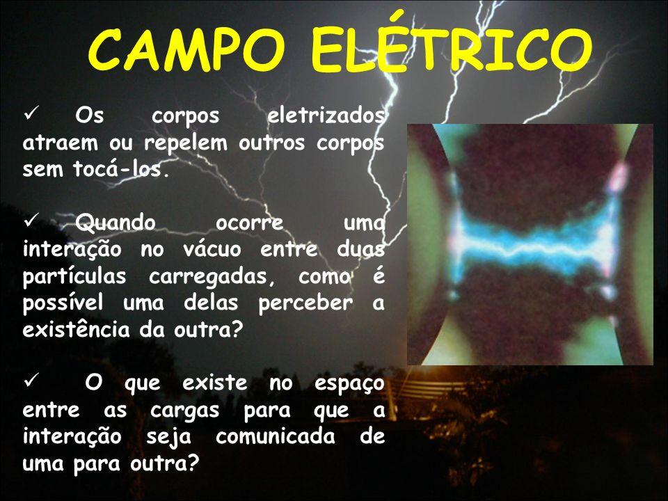 CAMPO ELÉTRICOOs corpos eletrizados atraem ou repelem outros corpos sem tocá-los.