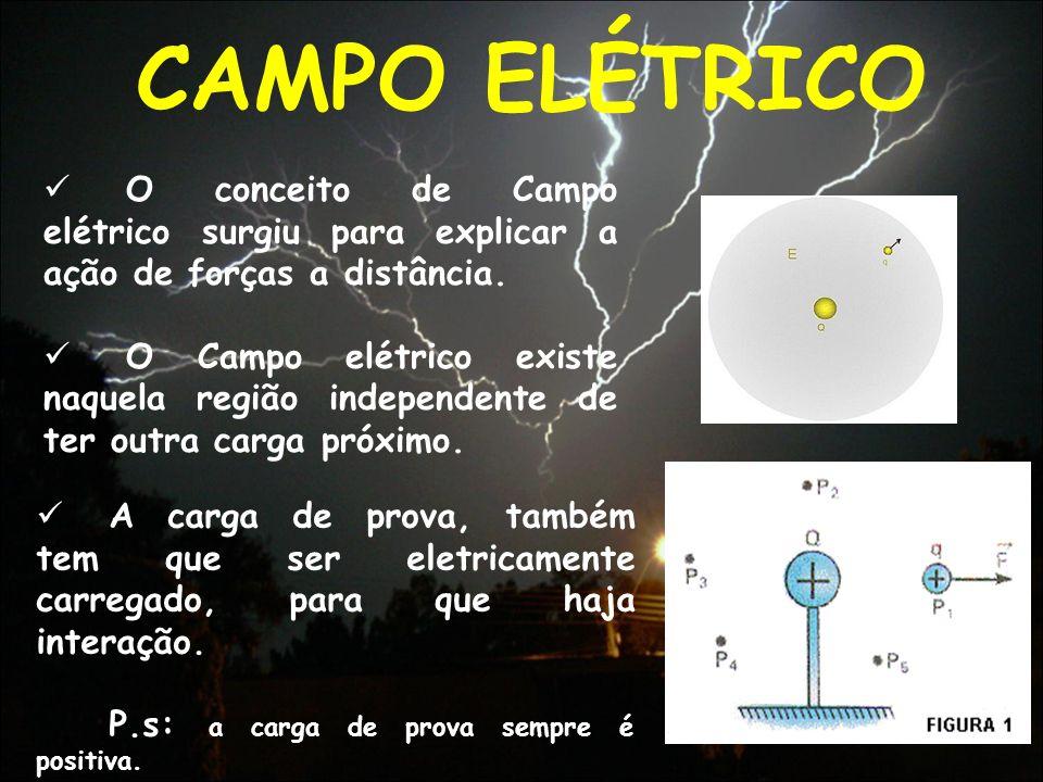 CAMPO ELÉTRICO O conceito de Campo elétrico surgiu para explicar a ação de forças a distância.