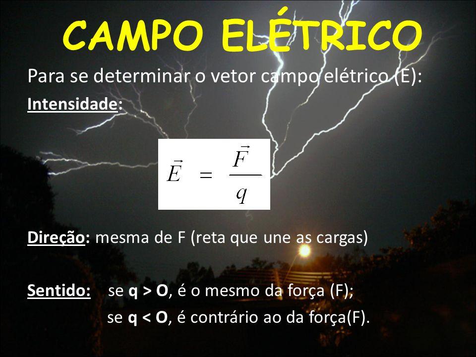 CAMPO ELÉTRICO Para se determinar o vetor campo elétrico (E):