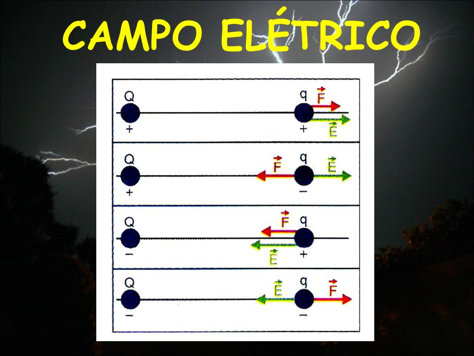 CAMPO ELÉTRICO
