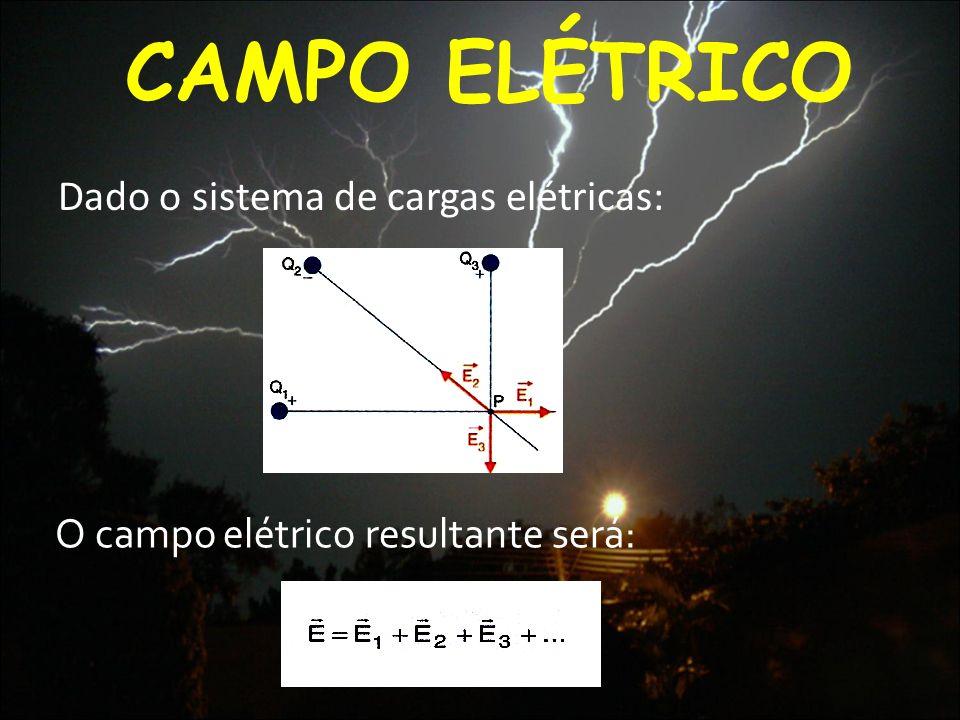 CAMPO ELÉTRICO Dado o sistema de cargas elétricas: