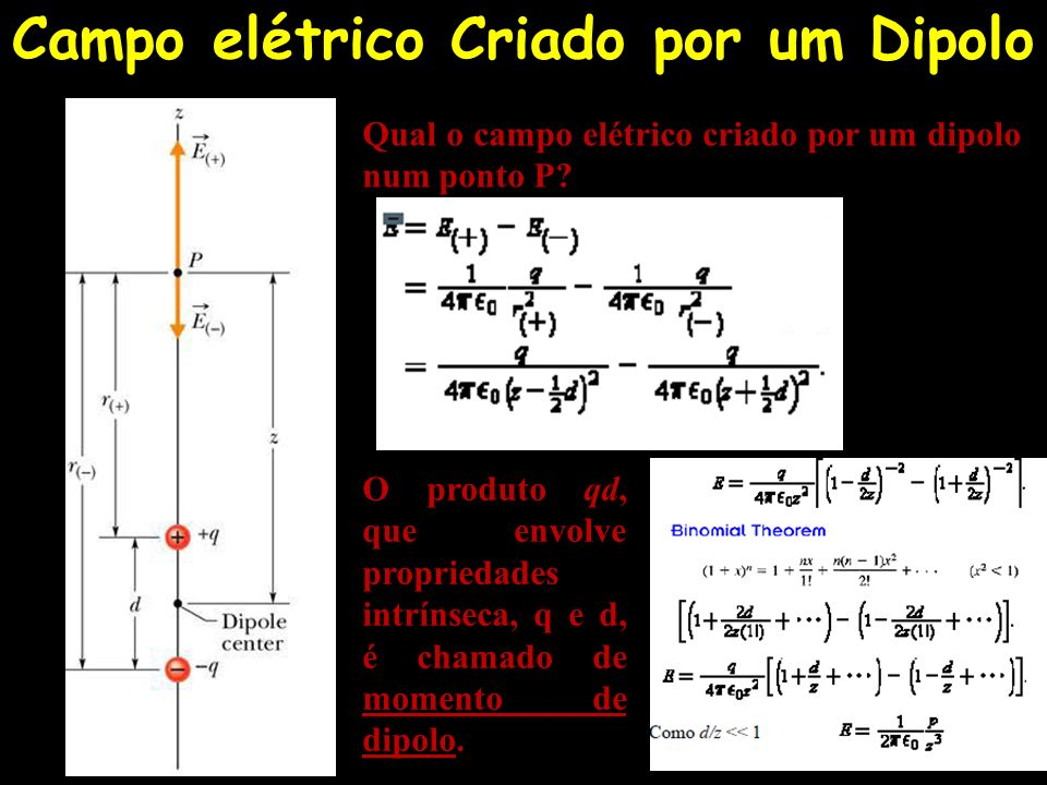 Campo elétrico Criado por um Dipolo