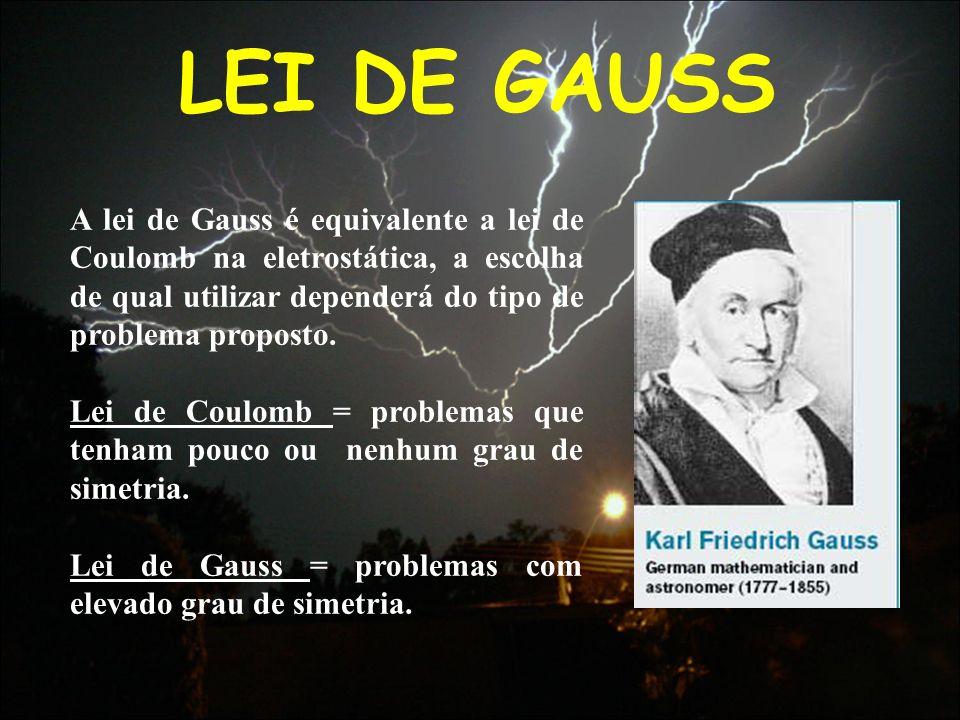 LEI DE GAUSS A lei de Gauss é equivalente a lei de Coulomb na eletrostática, a escolha de qual utilizar dependerá do tipo de problema proposto.