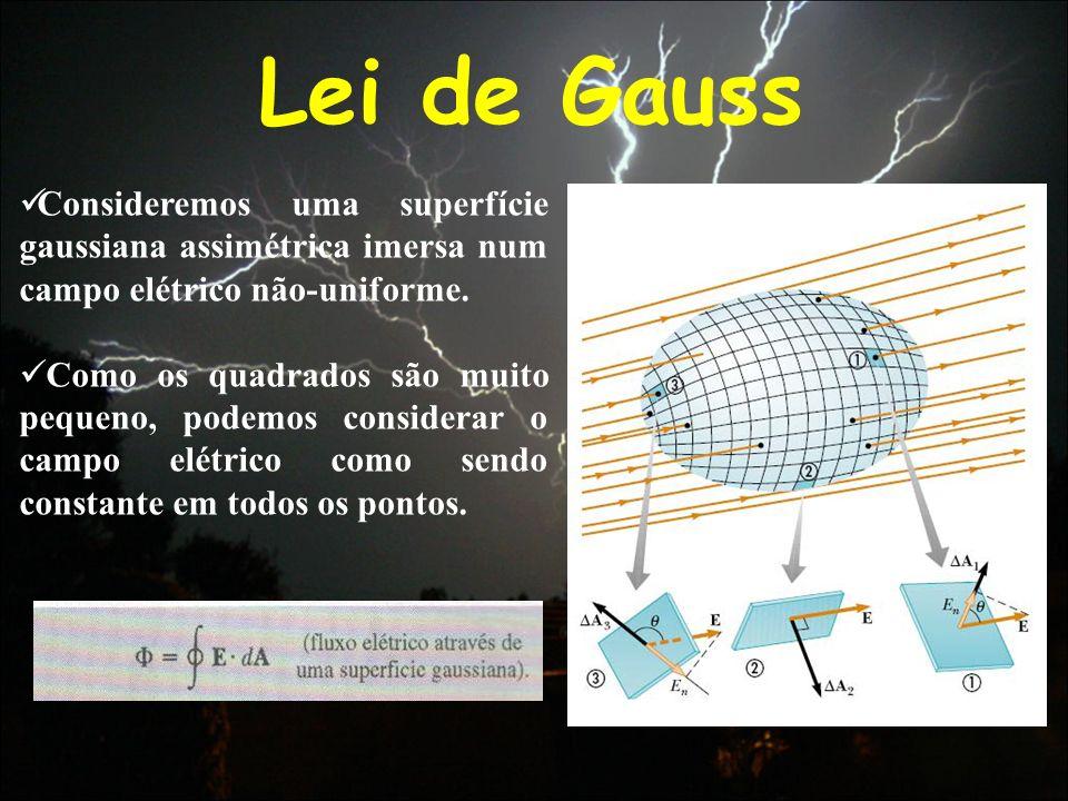 Lei de Gauss Consideremos uma superfície gaussiana assimétrica imersa num campo elétrico não-uniforme.