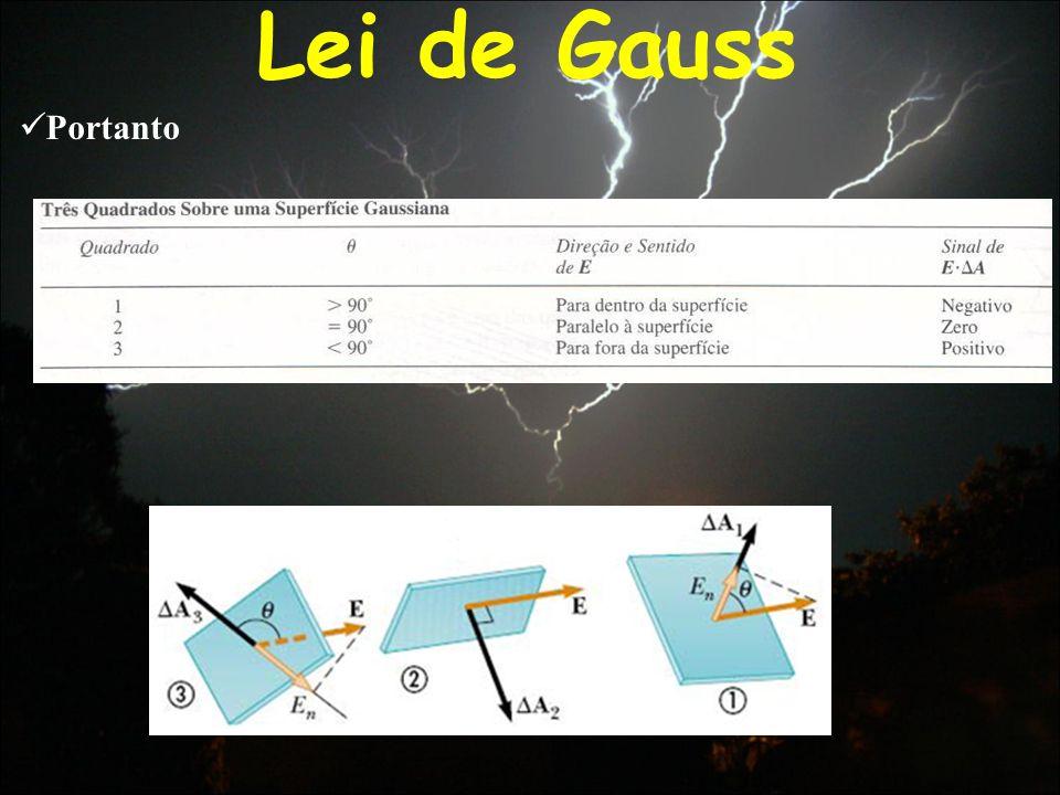 Lei de Gauss Portanto