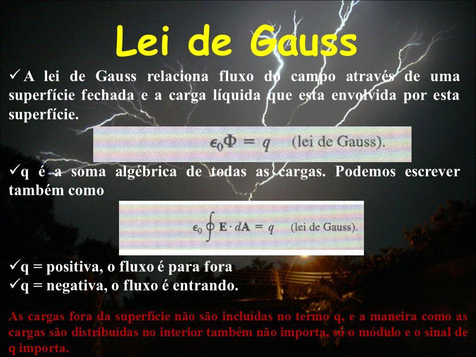Lei de Gauss A lei de Gauss relaciona fluxo do campo através de uma superfície fechada e a carga líquida que esta envolvida por esta superfície.