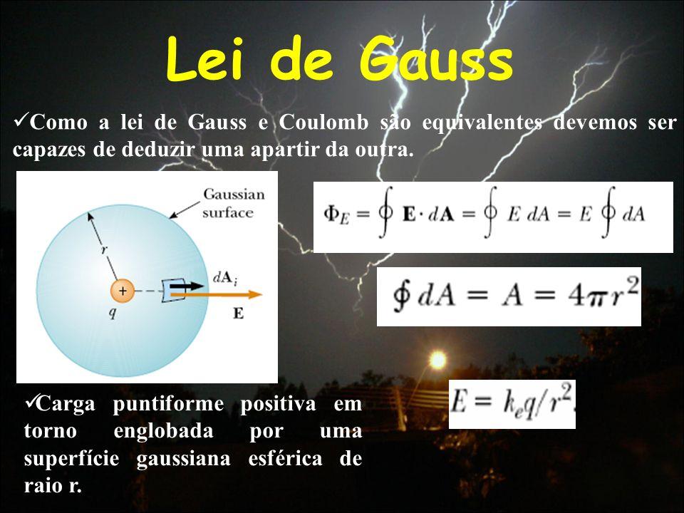 Lei de Gauss Como a lei de Gauss e Coulomb são equivalentes devemos ser capazes de deduzir uma apartir da outra.
