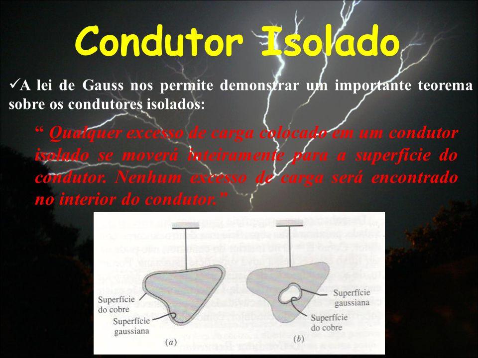 Condutor Isolado A lei de Gauss nos permite demonstrar um importante teorema sobre os condutores isolados:
