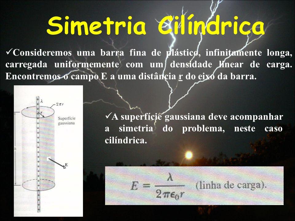 Simetria Cilíndrica