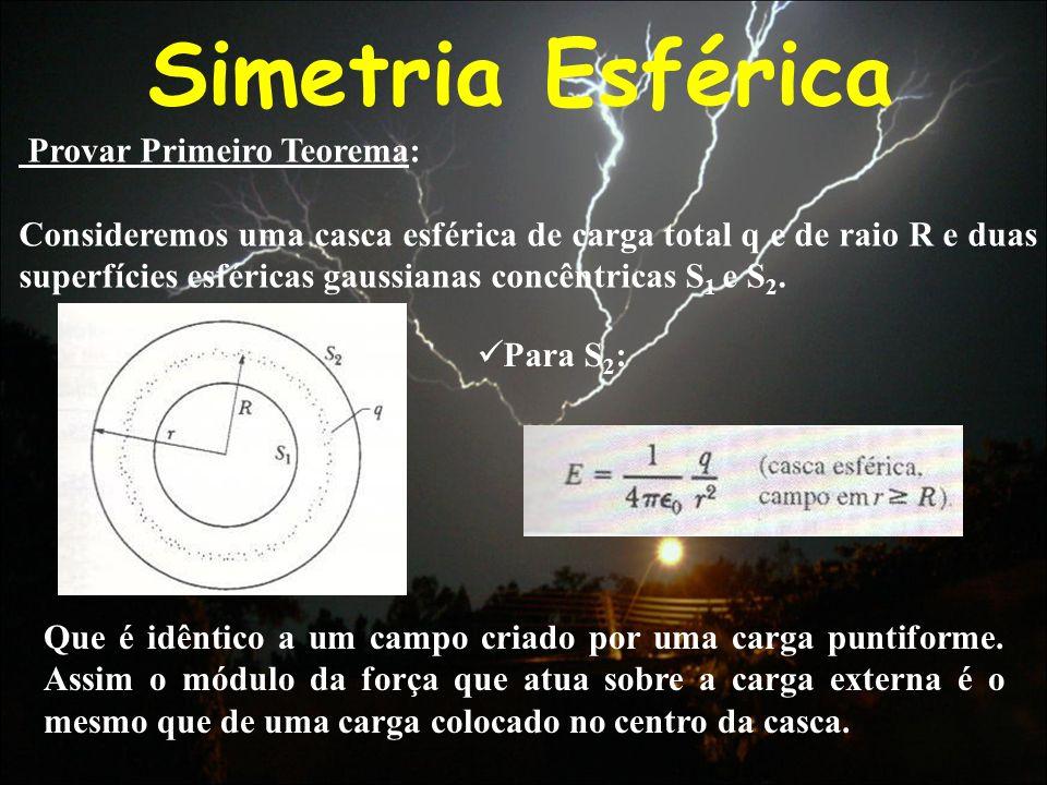Simetria Esférica Provar Primeiro Teorema: