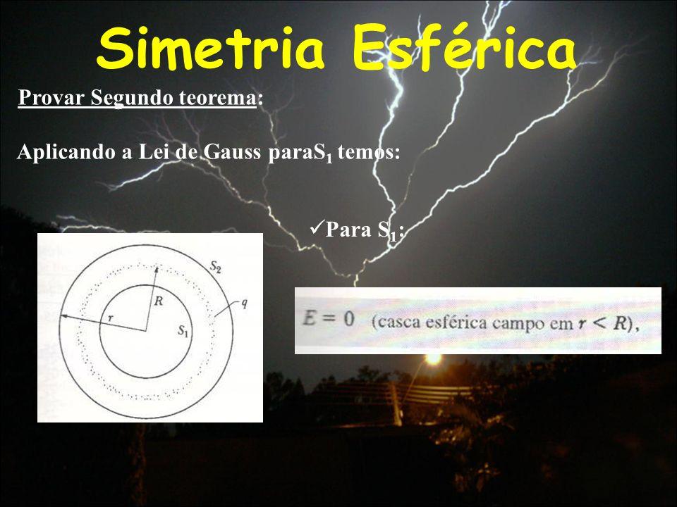 Simetria Esférica Provar Segundo teorema: