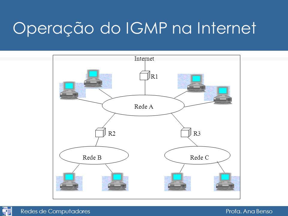 Operação do IGMP na Internet
