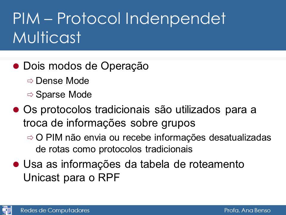 PIM – Protocol Indenpendet Multicast