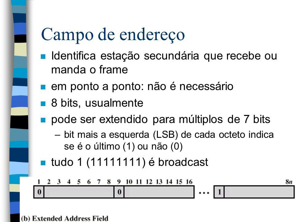 Campo de endereço Identifica estação secundária que recebe ou manda o frame. em ponto a ponto: não é necessário.