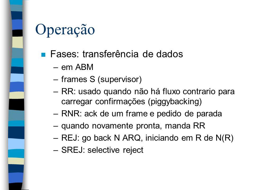 Operação Fases: transferência de dados em ABM frames S (supervisor)
