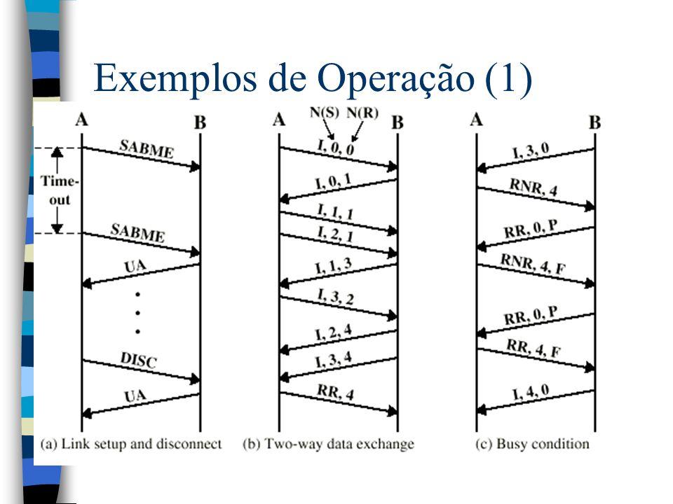 Exemplos de Operação (1)