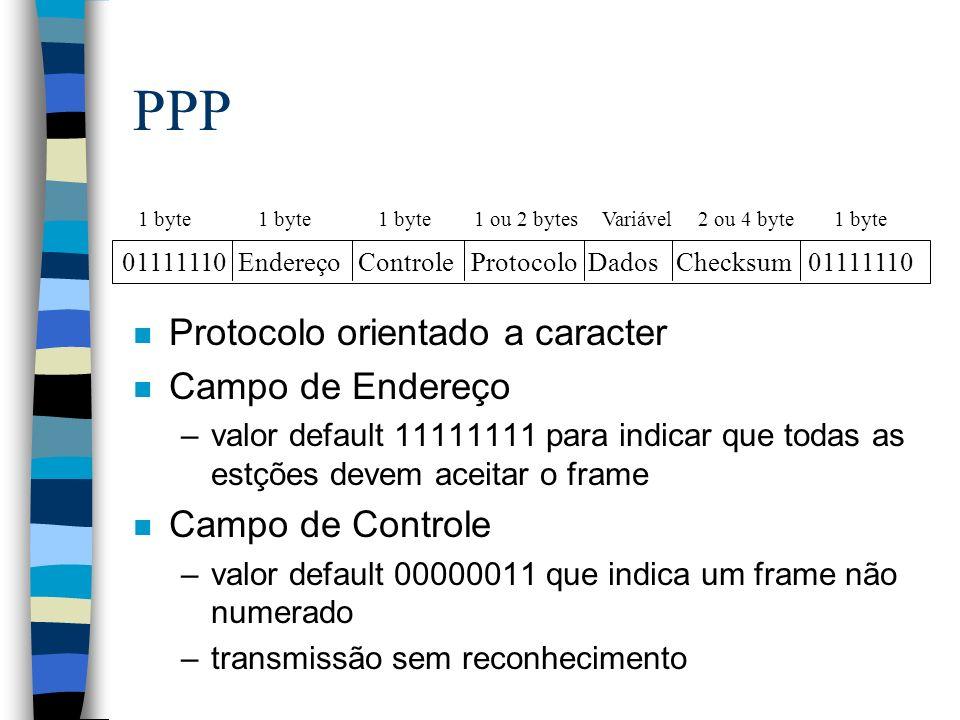 PPP Protocolo orientado a caracter Campo de Endereço Campo de Controle