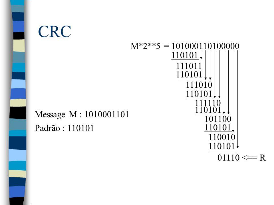 CRC M*2**5 = 101000110100000. 110101. 111011. 110101. 111010. 110101. 111110. 110101. Message M : 1010001101.