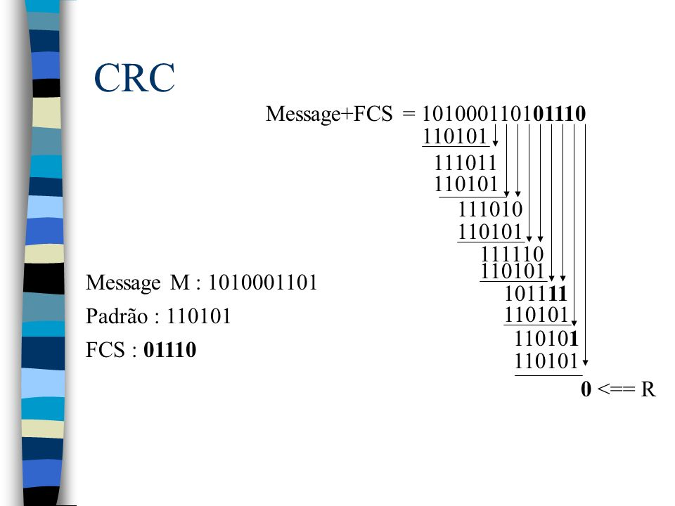 CRCMessage+FCS = 101000110101110. 110101. 111011. 110101. 111010. 110101. 111110. 110101. Message M : 1010001101.