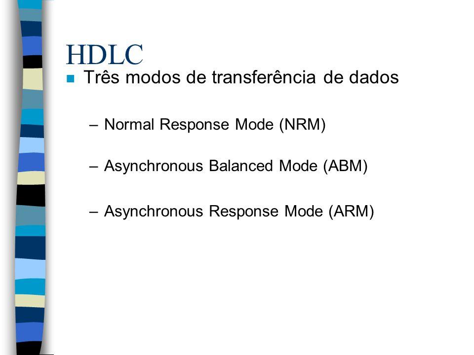 HDLC Três modos de transferência de dados Normal Response Mode (NRM)