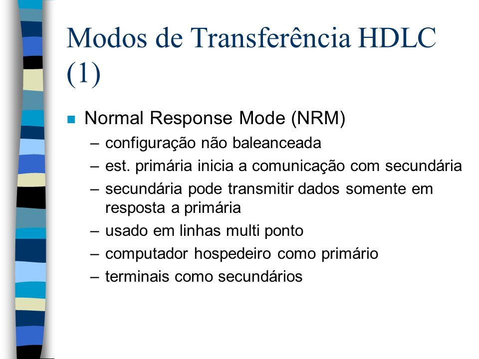 Modos de Transferência HDLC (1)