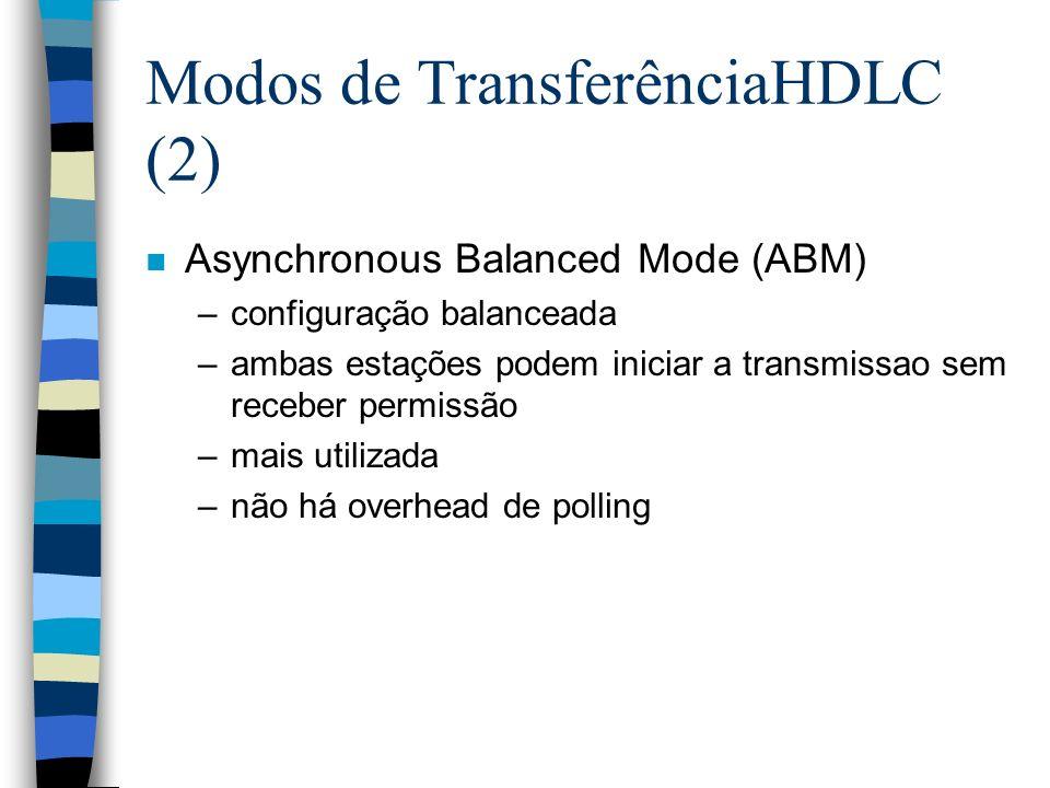 Modos de TransferênciaHDLC (2)