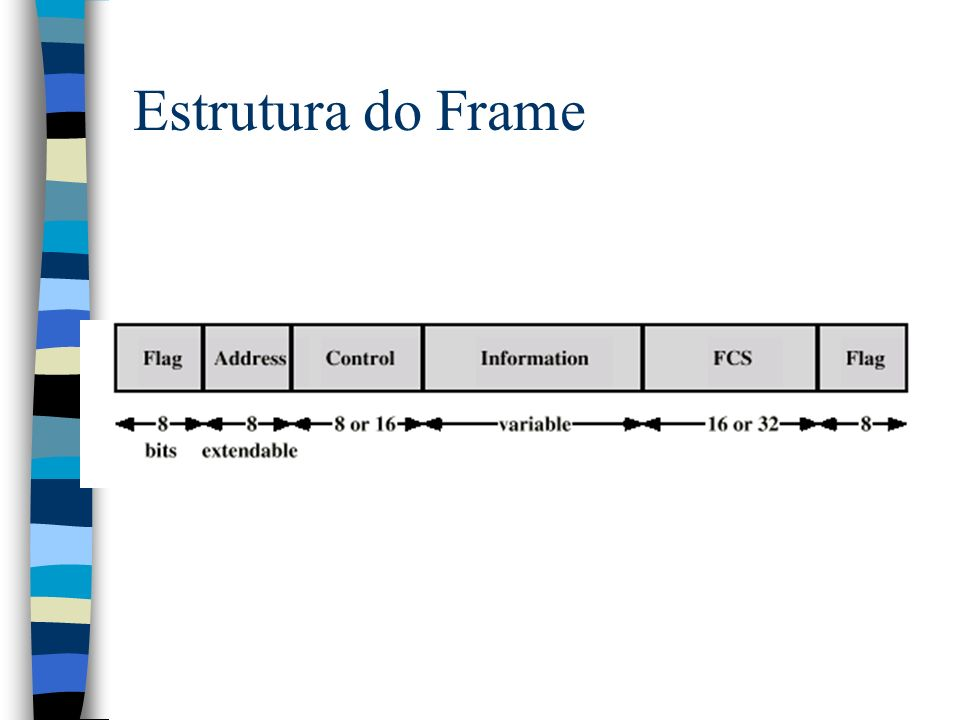 Estrutura do Frame