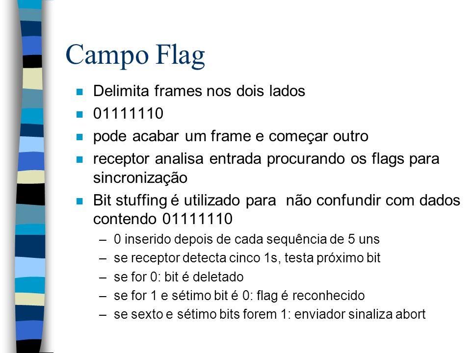 Campo Flag Delimita frames nos dois lados 01111110