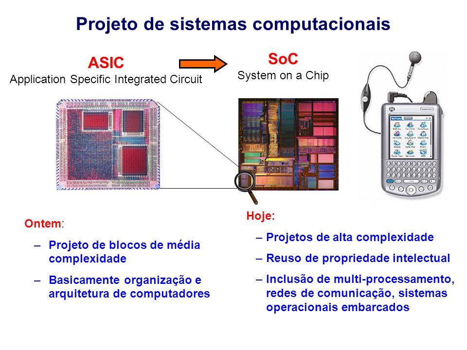 Projeto de sistemas computacionais