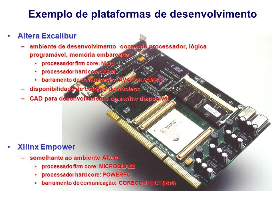 Exemplo de plataformas de desenvolvimento
