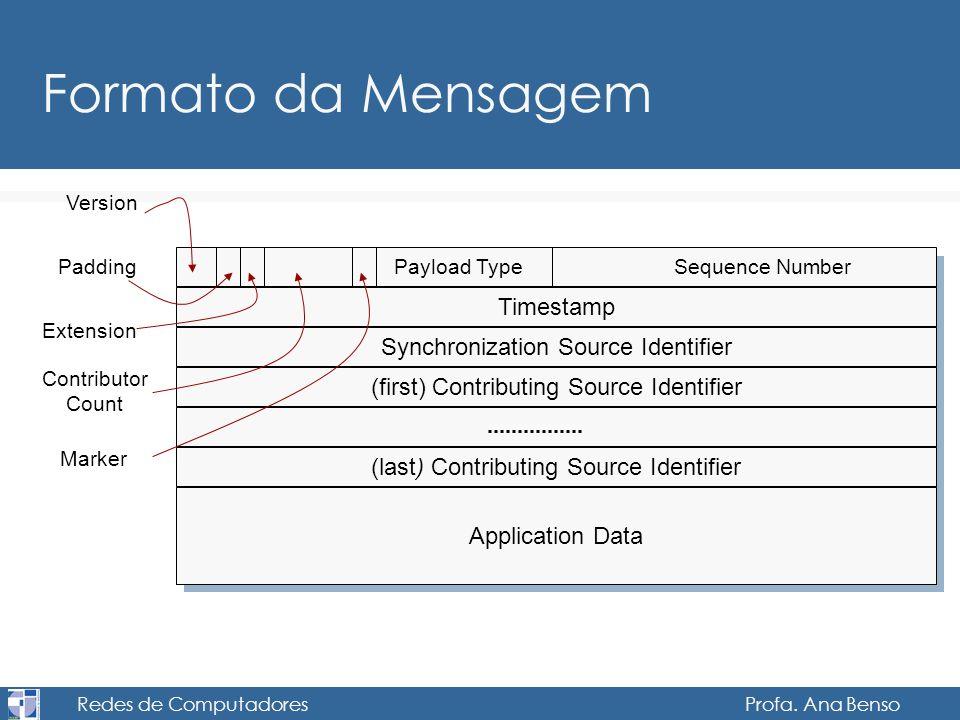 Formato da Mensagem Timestamp Synchronization Source Identifier