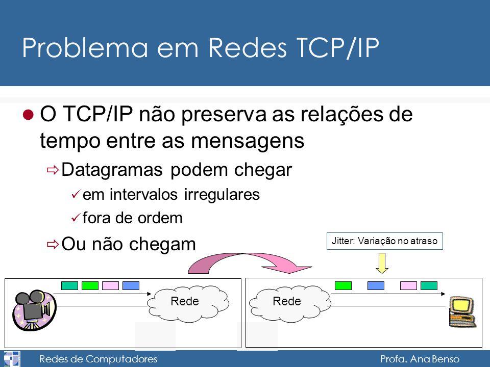 Problema em Redes TCP/IP
