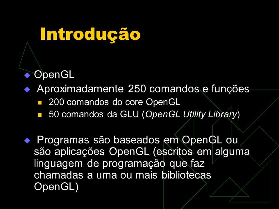 Introdução OpenGL Aproximadamente 250 comandos e funções