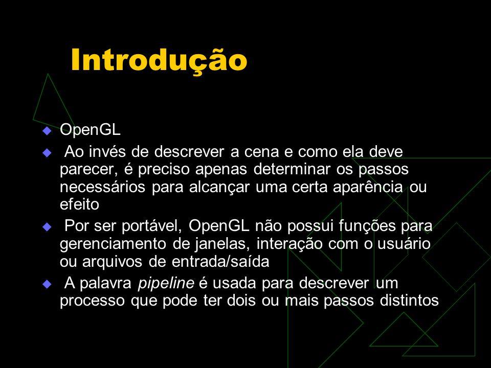 Introdução OpenGL.