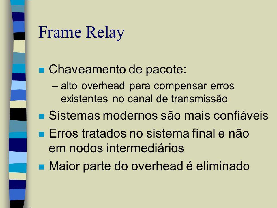 Frame Relay Chaveamento de pacote:
