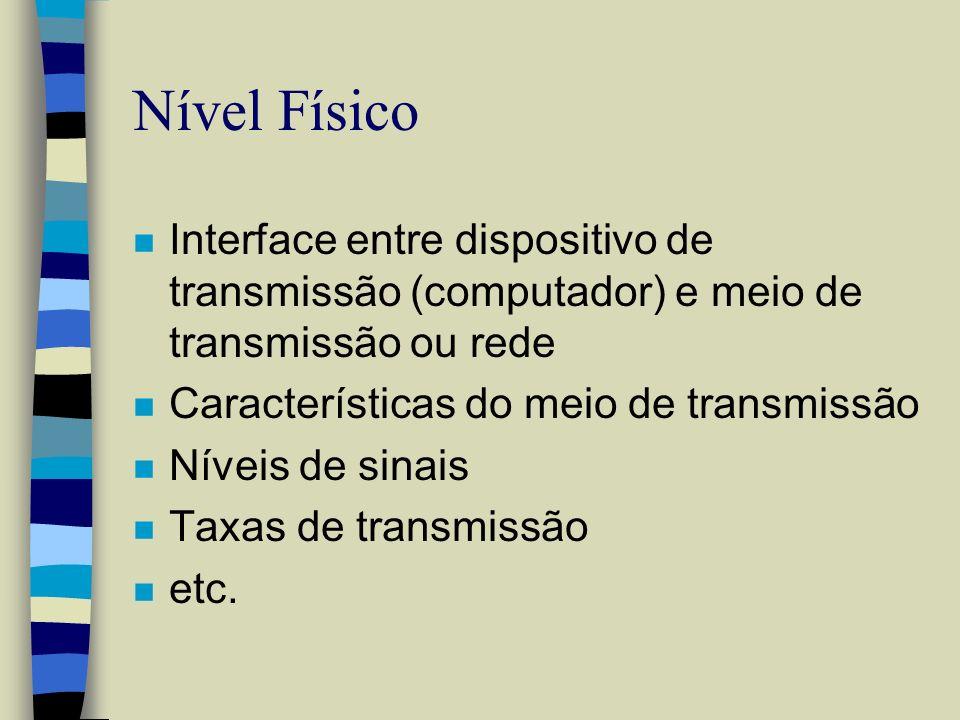Nível FísicoInterface entre dispositivo de transmissão (computador) e meio de transmissão ou rede. Características do meio de transmissão.