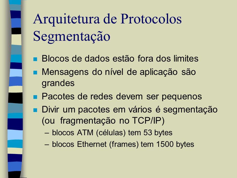 Arquitetura de Protocolos Segmentação