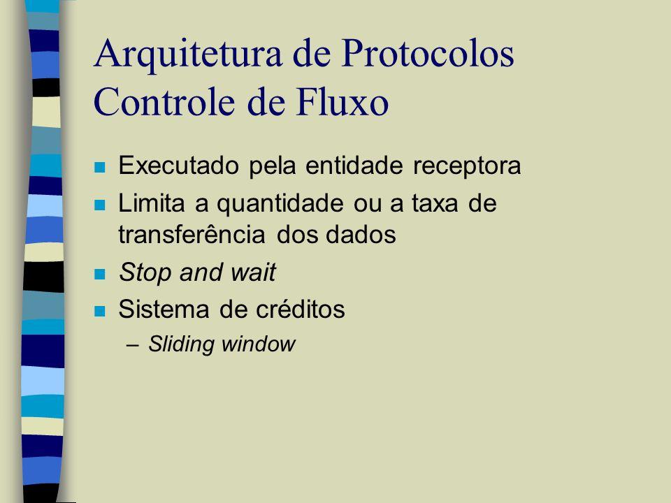 Arquitetura de Protocolos Controle de Fluxo
