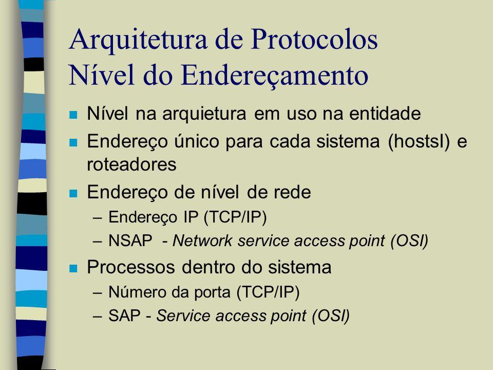 Arquitetura de Protocolos Nível do Endereçamento