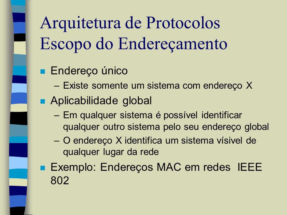 Arquitetura de Protocolos Escopo do Endereçamento