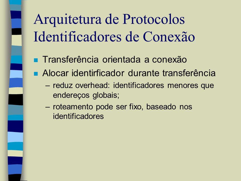 Arquitetura de Protocolos Identificadores de Conexão